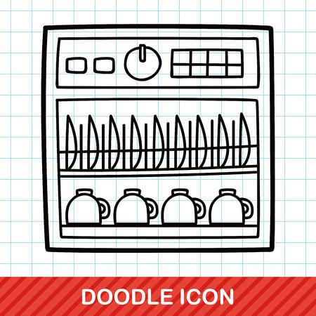 dishwasher: Dishwasher doodle