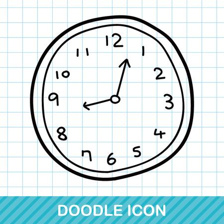 doodle del reloj