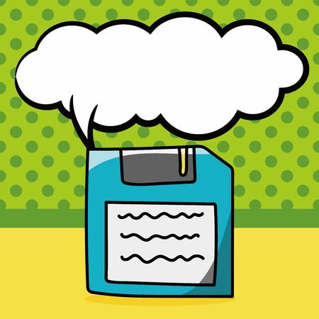 floppy drive: floppy disk doodle, speech bubble