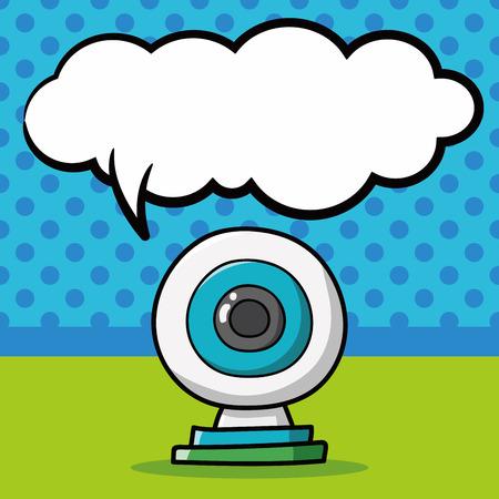 webcam: webcam doodle, speech bubble