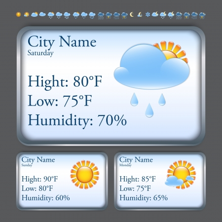 Weather forecast website interface.  Vector