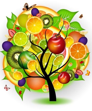 lime green: FUTURISTIC  FRUIT   TREE