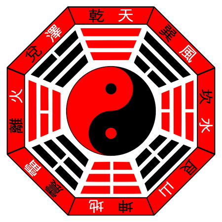 feng shui: Chinese Bagua (Eight Trigrams)