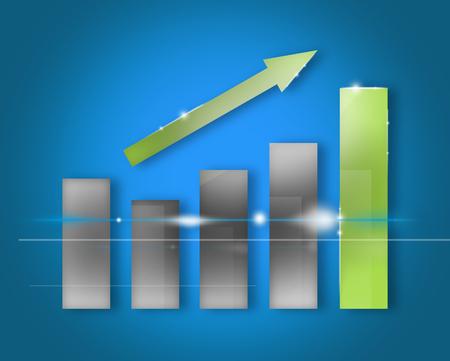 business performance: bar chart