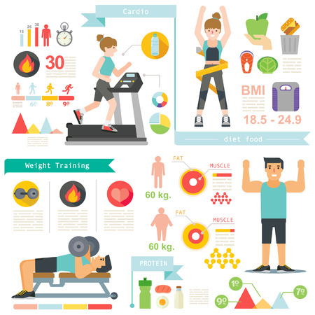 Brûler les graisses et perdre du poids Vecteurs
