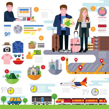 planner: Travel planner