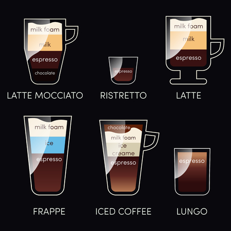 irish map: Set of coffee menu infographic with a different cups. Drinks in vintage style on blackboard for coffee map. Lettering with cup for cafe menu. Vector illustration EPS10 Illustration