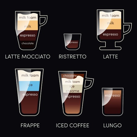 Set of coffee menu infographic with a different cups. Drinks in vintage style on blackboard for coffee map. Lettering with cup for cafe menu. Vector illustration EPS10 Illustration