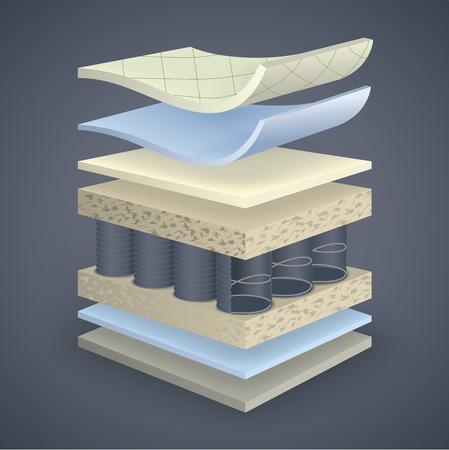 Matratze mit Materialien und Schatten in Schichten unterteilt Vektorgrafik