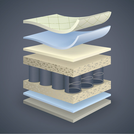 layer styles: mattress divided into layers with materials and shadows