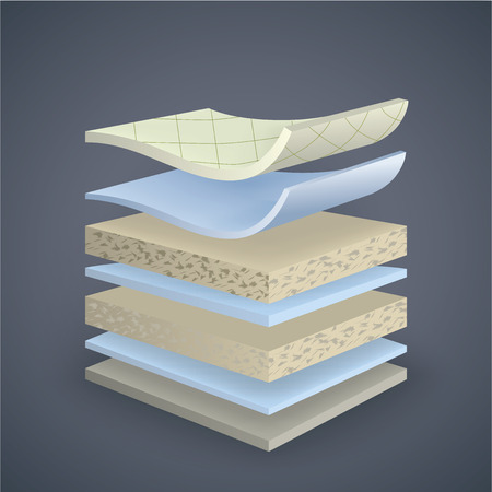 Matratze mit Materialien und Schatten in Schichten unterteilt
