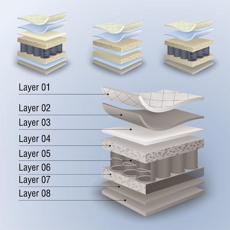 vector set matras sectie op lagen
