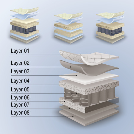 spring bed: vector set mattress section on layers
