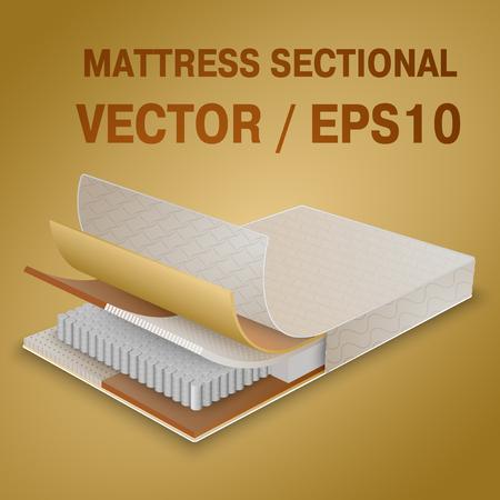 set mattress section on layers Stock Illustratie