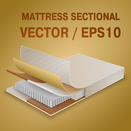 filling material: set mattress section on layers Illustration