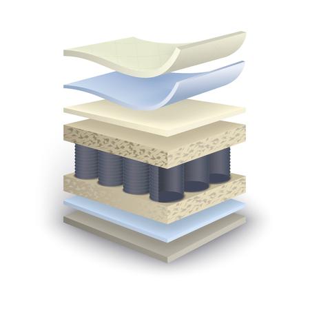illustration mattress section on layers Imagens