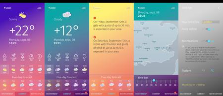kit de interfaz de usuario adecuado para aplicaciones o software meteorológicos, diseño moderno con degradados, ilustraciones planas y lineales, muy pocas pantallas para que su aplicación sea inteligente y fácil de usar