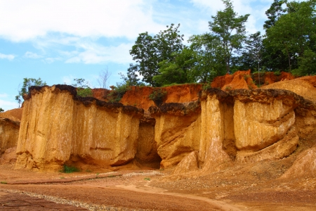Famous soil erosion in Phrae province ,North of Thailand