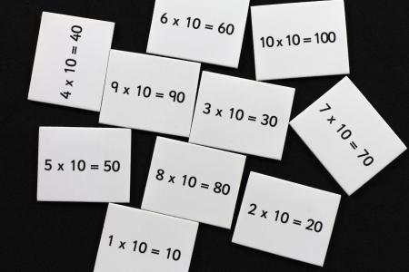 multiplication: Multiplication cards
