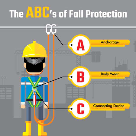 Safety tips for using fall protection. Construction and industrial work. Full body harness. Personal protective equipment.