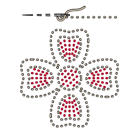 Stitches type vector. Collection of thread embroidery and sewing stitches. Vector illsutration of stitching examples.