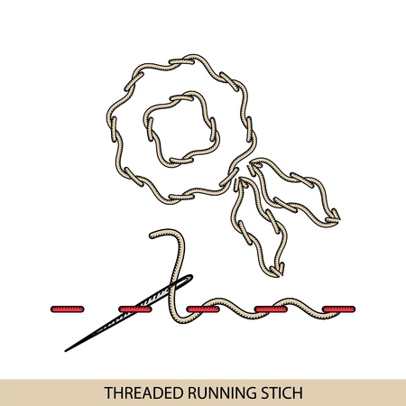 Stitches threaded running stich type vector. Collection of thread hand embroidery and sewing stitches. Vector illsutration of stitching examples.