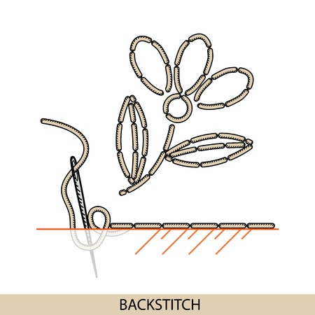 Stitches back stich type vector. Collection of thread hand embroidery and sewing stitches vector illustration of stitching examples.