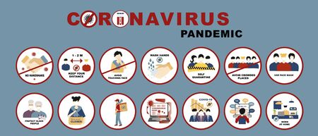 Signs of prevention and consequence Coronavirus, covid-19 set , No handshake and wash hands, Self quarantine and avoid crowded places, use face mask and keep distance concept. Business crash and transition to online life, contactless delivery