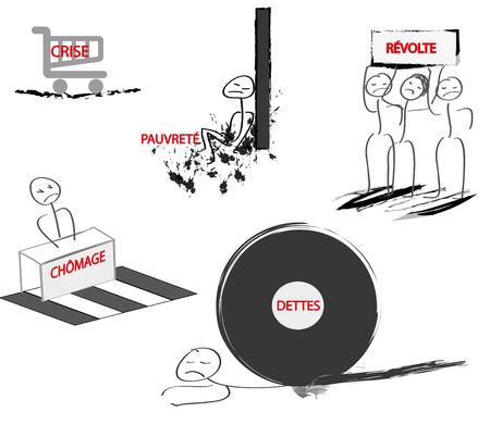 budgetary: Crisis - pauvreter - Revolte - chaumage - debt - Fed up!