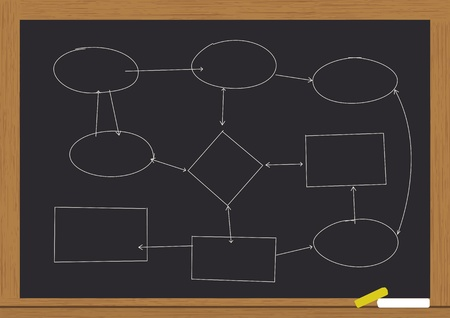 writing board: illustration of flowchart on chalkboard Illustration