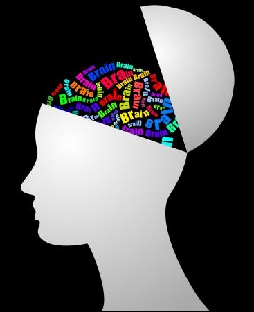 ilustración del cerebro de texto con cabeza humana