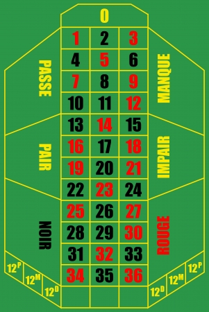 illustration of french roulette table, view from above