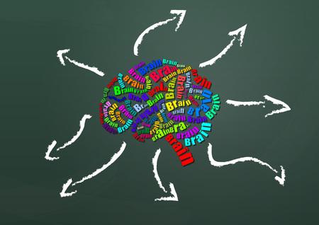 brain illustration: illustration of text brain with brain shape
