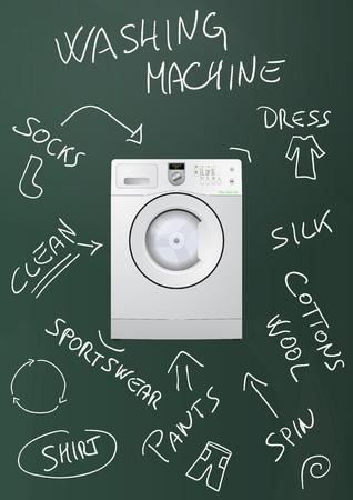 green chalkboard: illustration of washing machine on green chalkboard