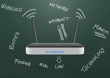 wireless: illustration of modem router wireless on chalkboard