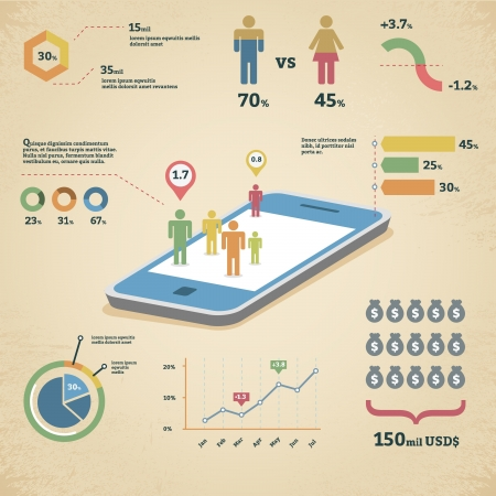 mobilephone: Vector infographics illustration containing various statistic elements, charts and icons