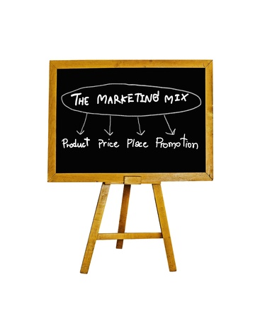 the marketing mix or 4ps Stock Photo - 9893672