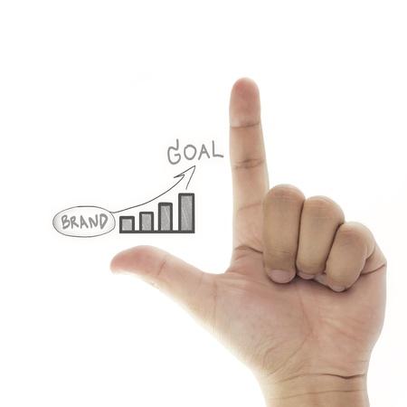 relaciones humanas: visi�n de construir marca a meta (�xito empresarial)