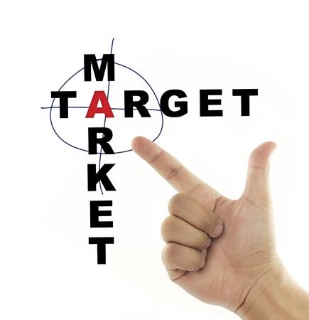 target business: destino y mercado con mano sobre blanco