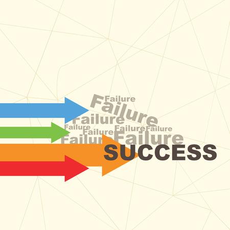 failure sign: arrows to success and failure