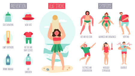 Sunstroke infographic. Female character heatstroke suffering, summer sunstroke symptoms and prevention infographic vector illustration. Summer sunstroke infographic, temperature heatstroke