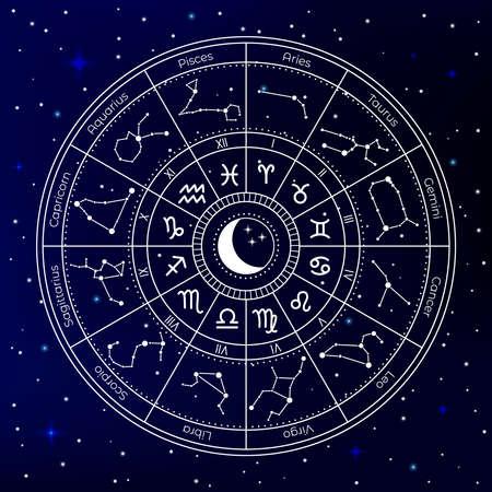 Zodiac astrology circle. Astrological constellation wheel, zodiac horoscope signs, mystical natal chart, wheel sky zodiac map vector illustration. Magic symbols, cosmic starry night sky