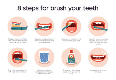 Dental hygiene infographic. Oral healthcare guide, tooth brushing for dental care. How to brush your teeth instruction isolated vector illustration. Healthy teeth protection, dentistry routine Ilustración de vector