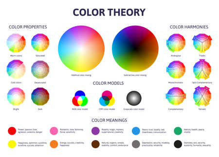 Color theory. Colour tones wheel complementary and secondary combinations. Color tones combinations scheme vector illustration set