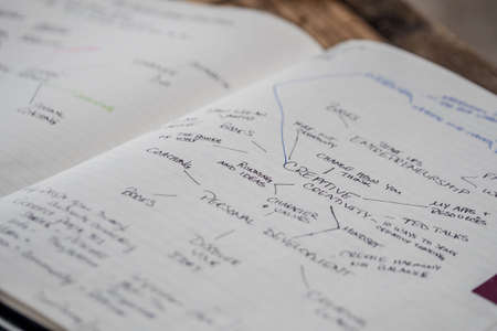 A closeup shot of an opened copybook with writings and charts about creativity in it