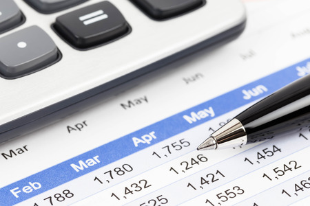 brand monitoring: Finance report analysis with pen, and calculator
