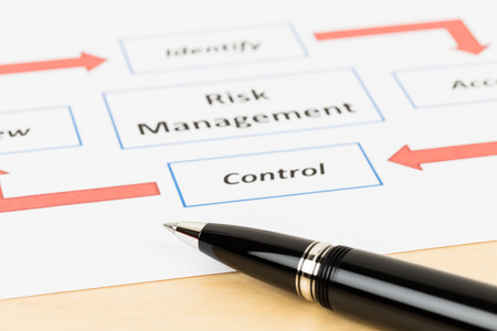 assess: Pen and risk management process diagram chart
