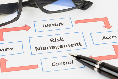 assess: Risk management process diagram chart with pen and glasses Stock Photo