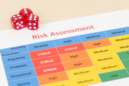 probability: Risk management matrix chart with dice