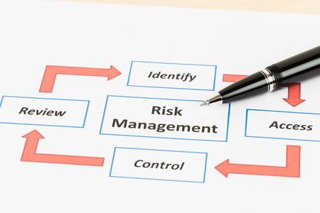 assess: Risk management process diagram chart with pen Stock Photo